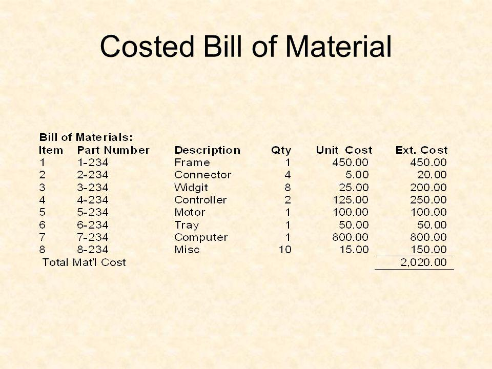 Costed Bill of Material