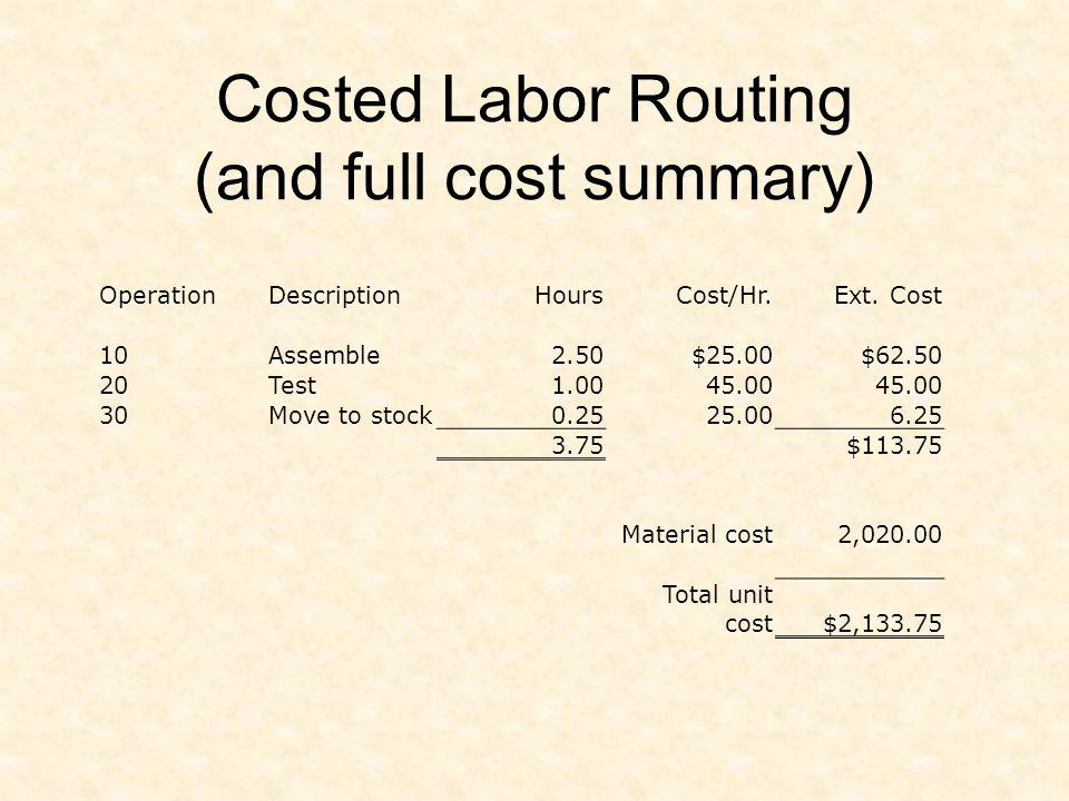Costed Labor Routing (and full cost summary)