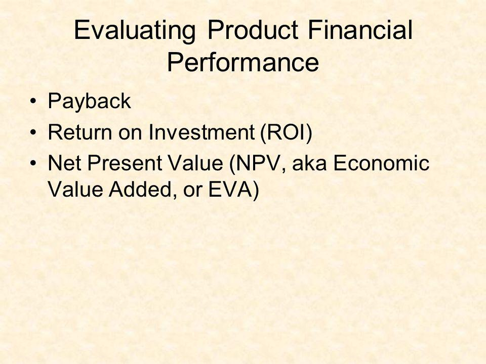 Evaluating Product Financial Performance