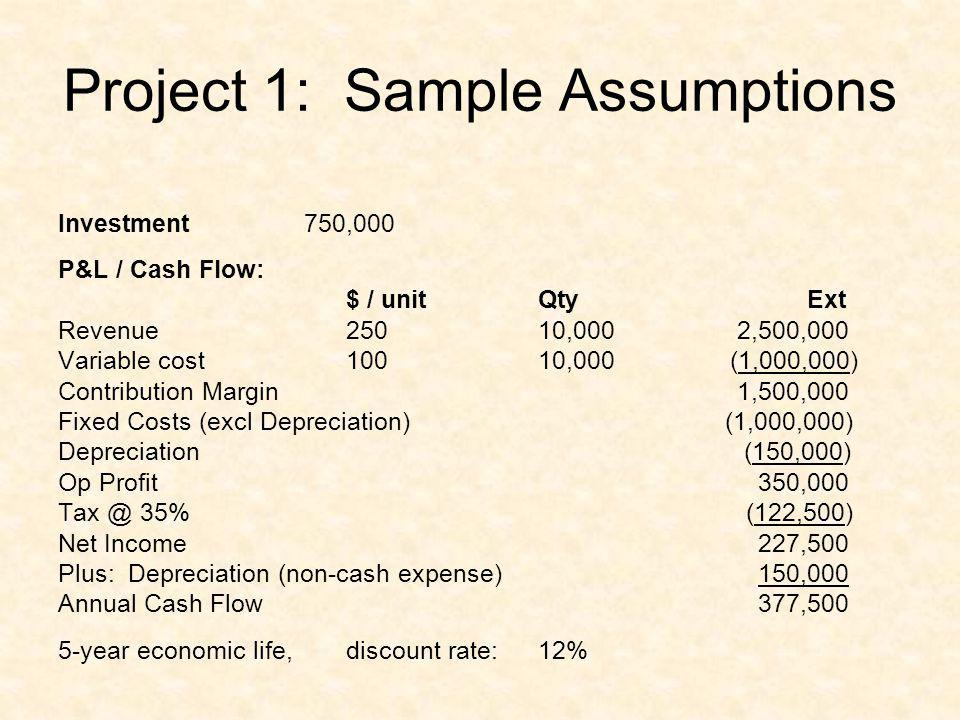 Project 1: Sample Assumptions