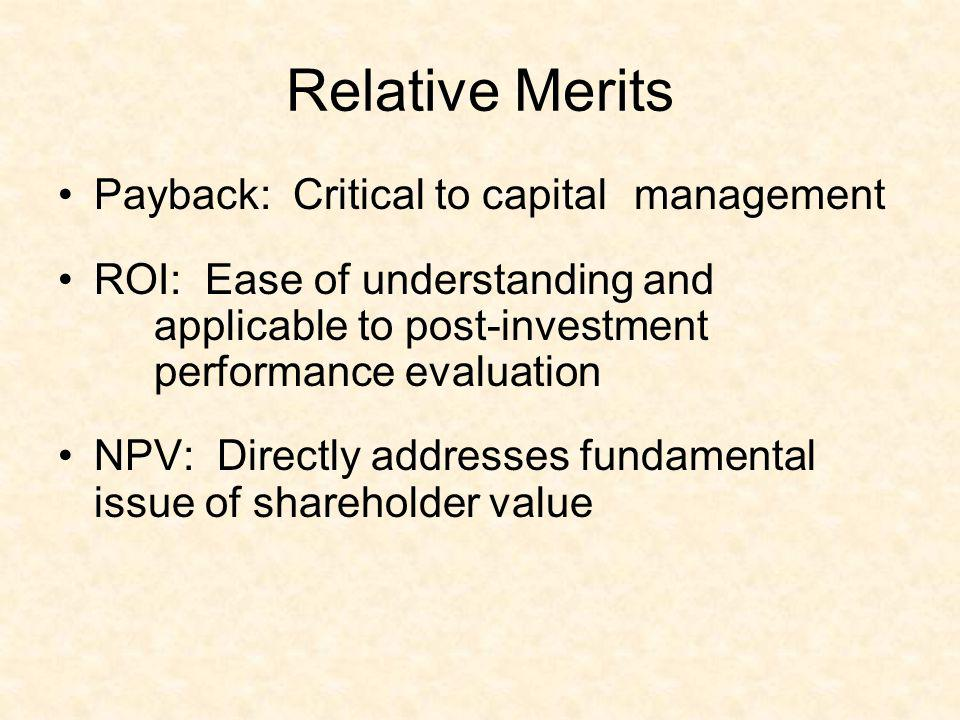 Relative Merits Payback: Critical to capital management