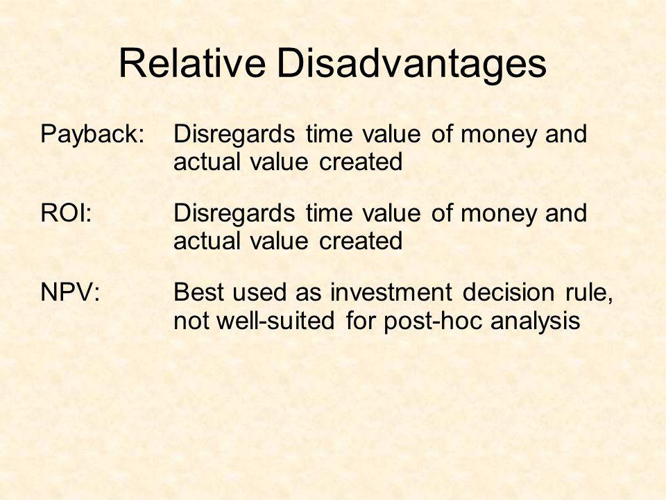 Relative Disadvantages