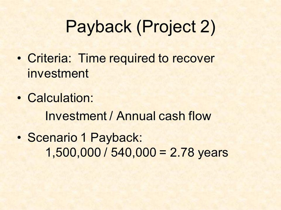 Payback (Project 2) Criteria: Time required to recover investment