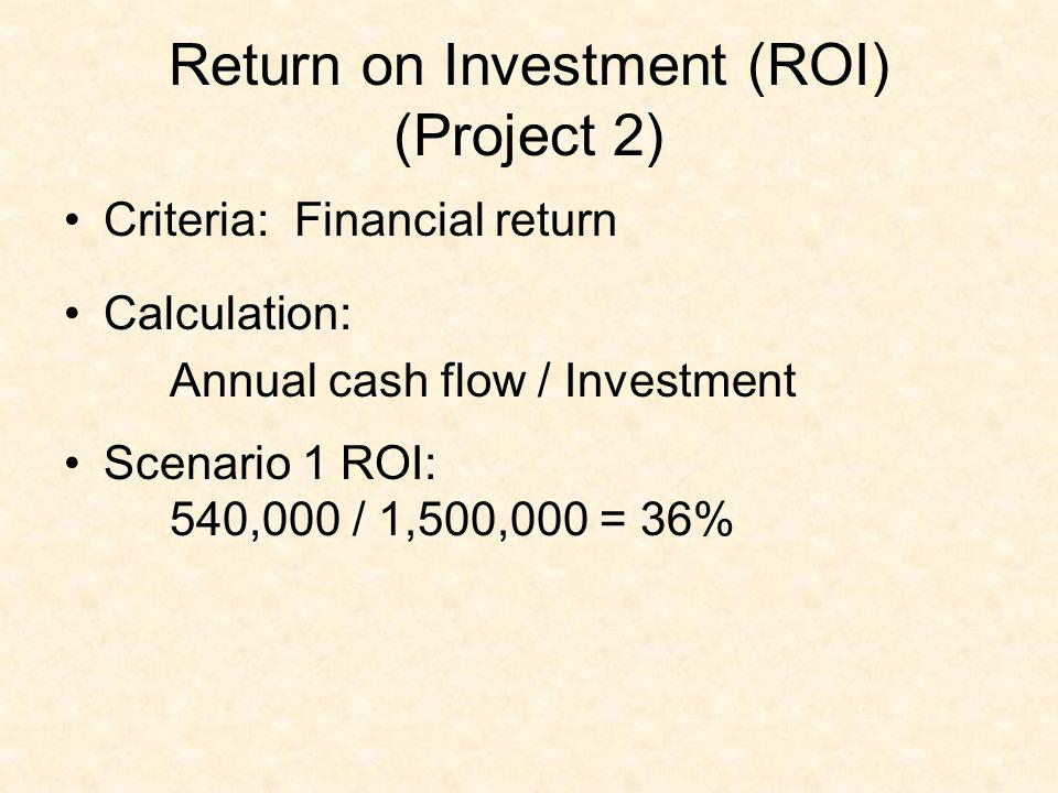 Return on Investment (ROI) (Project 2)