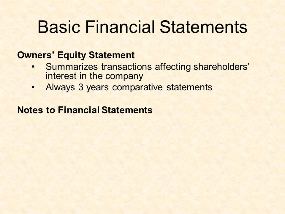 Basic Financial Statements