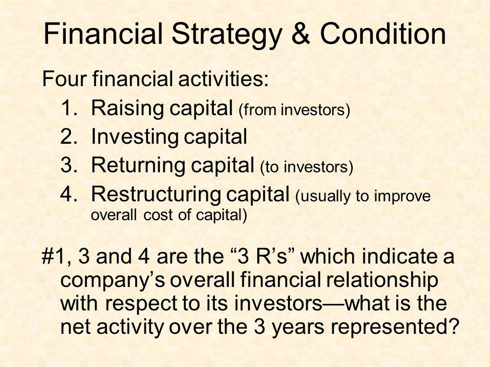 Financial Strategy & Condition