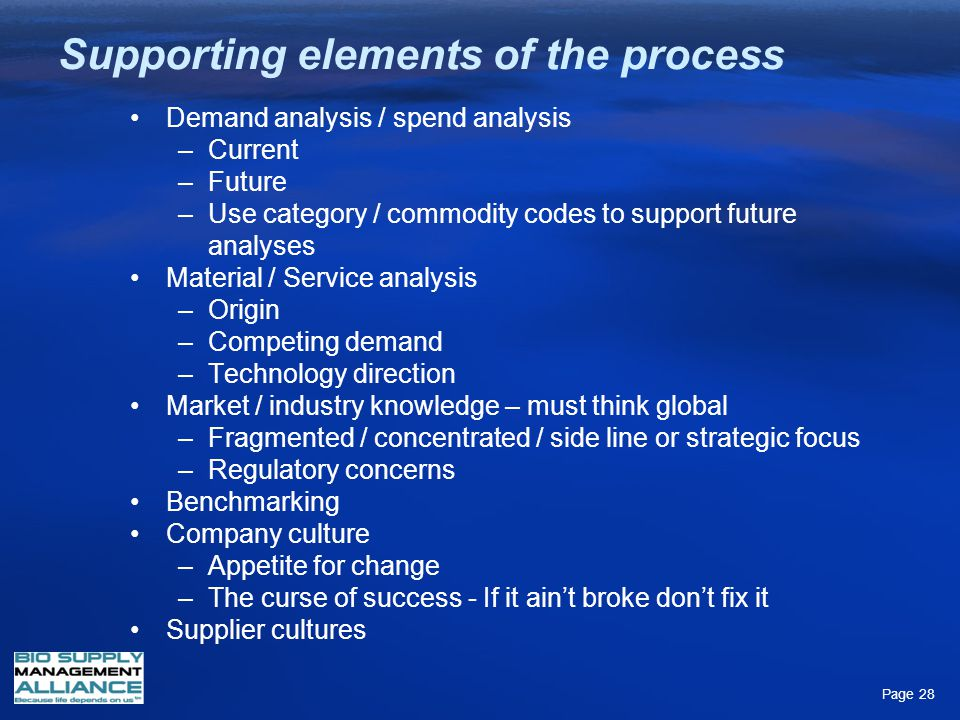 Supporting elements of the process