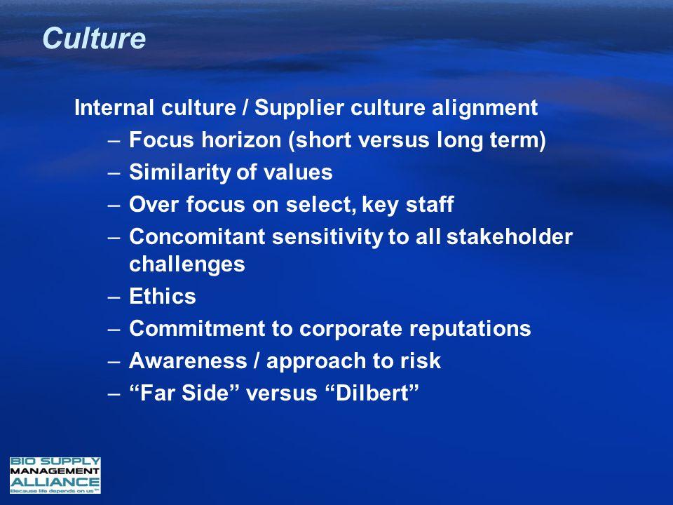 Culture Internal culture / Supplier culture alignment
