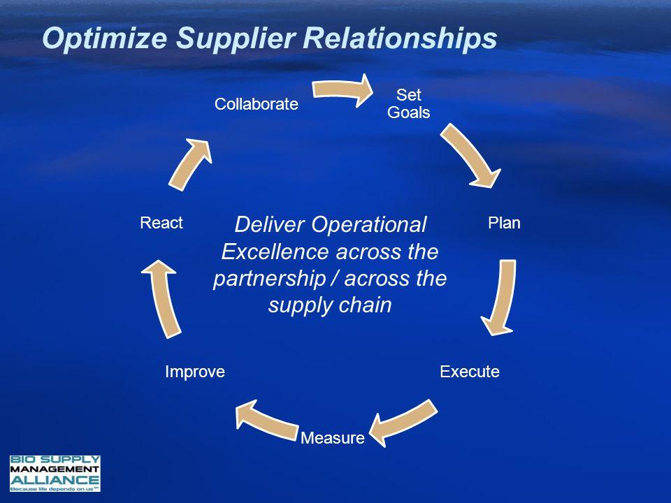 Optimize Supplier Relationships