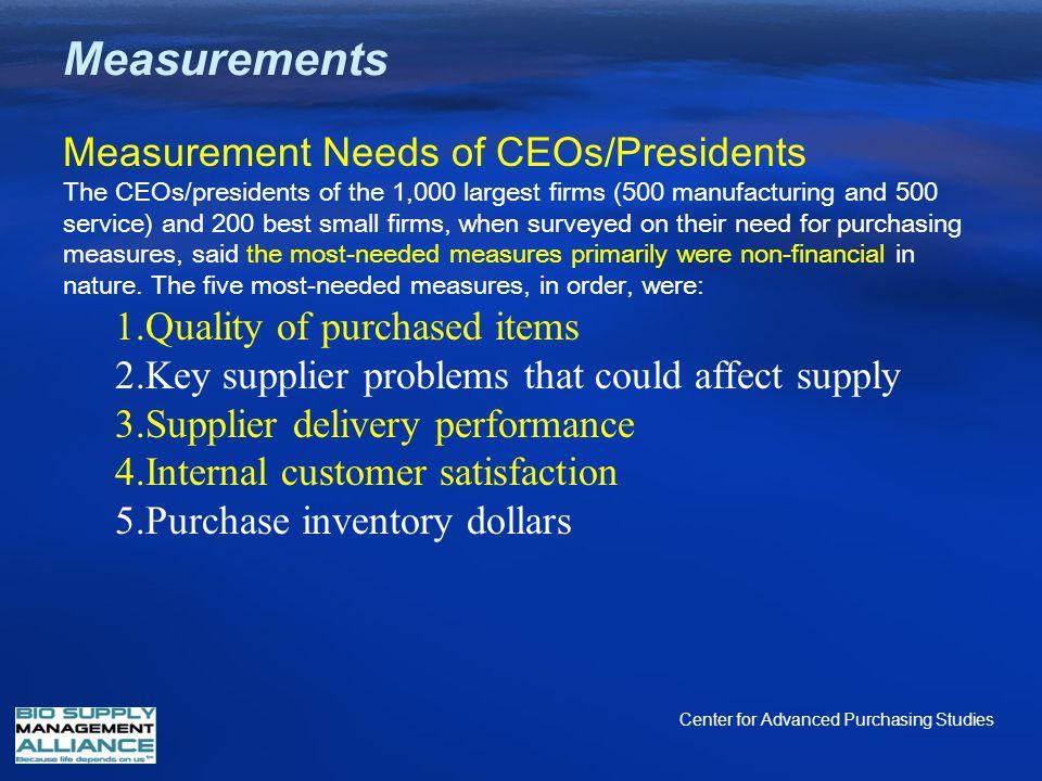 Measurements Measurement Needs of CEOs/Presidents