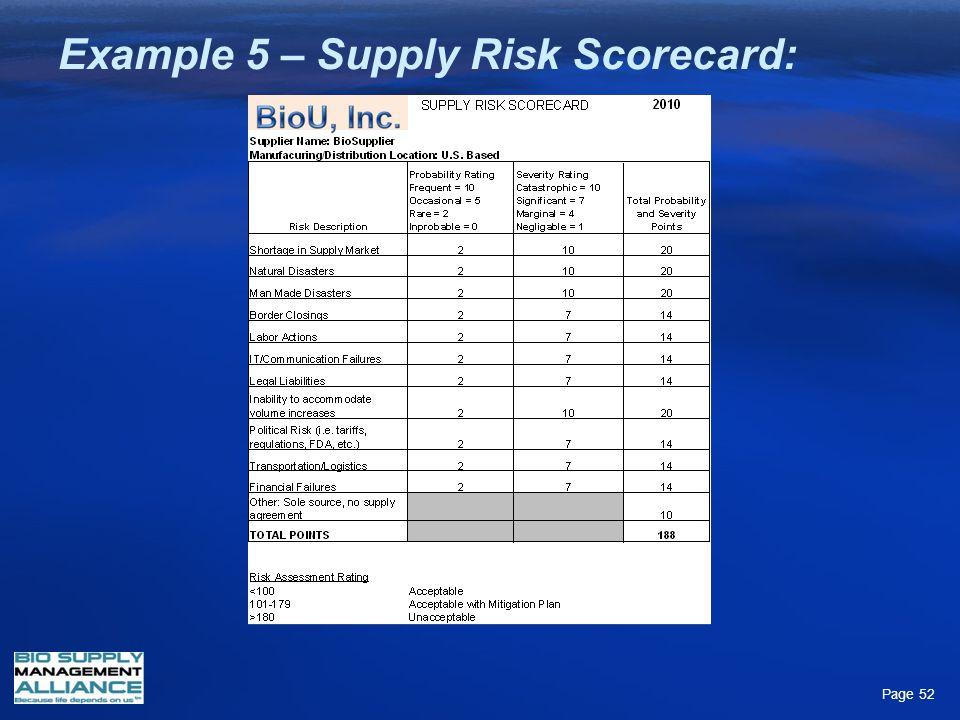 Example 5 – Supply Risk Scorecard: