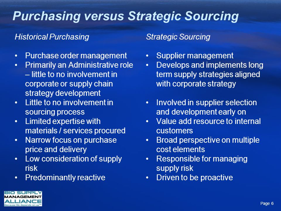 Purchasing versus Strategic Sourcing