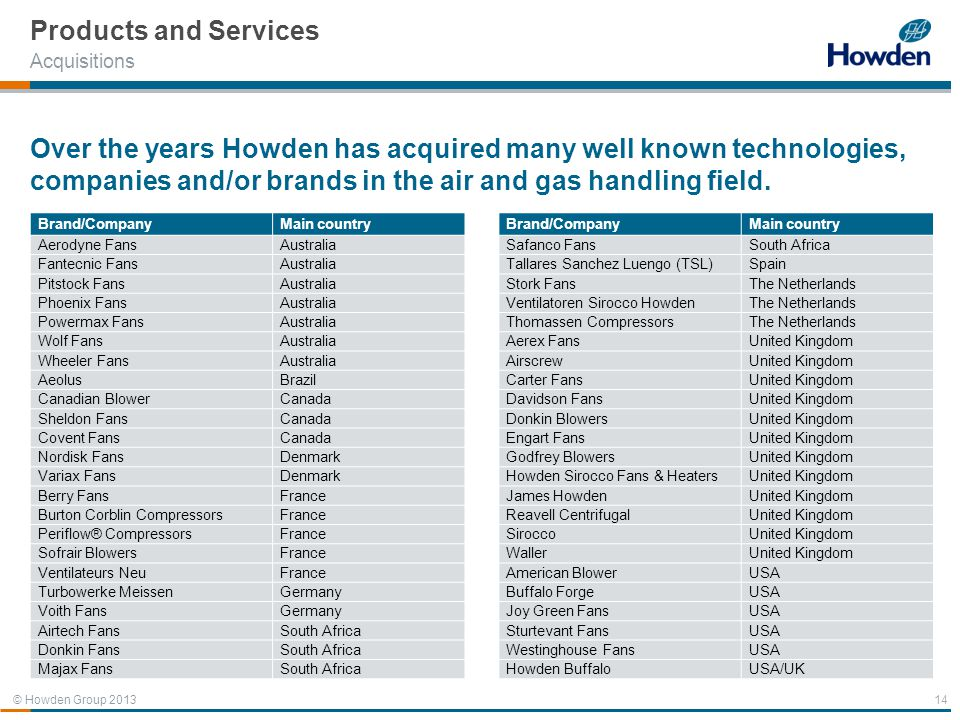 Products and Services Acquisitions.