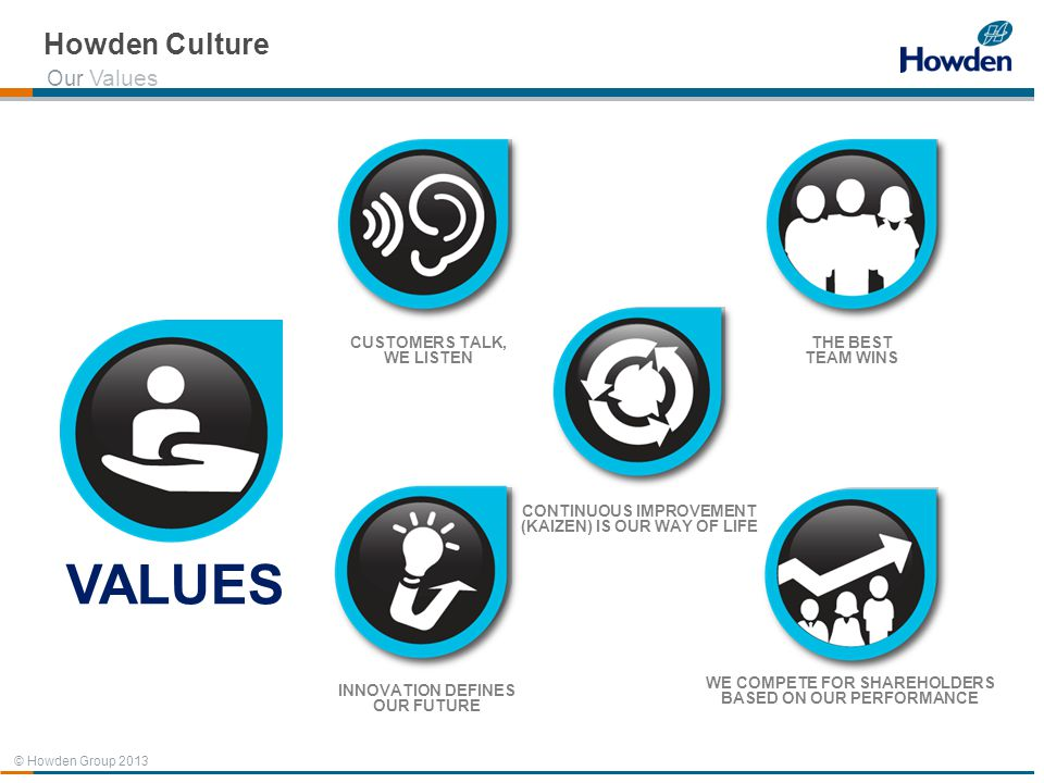 VALUES Howden Culture Our Values