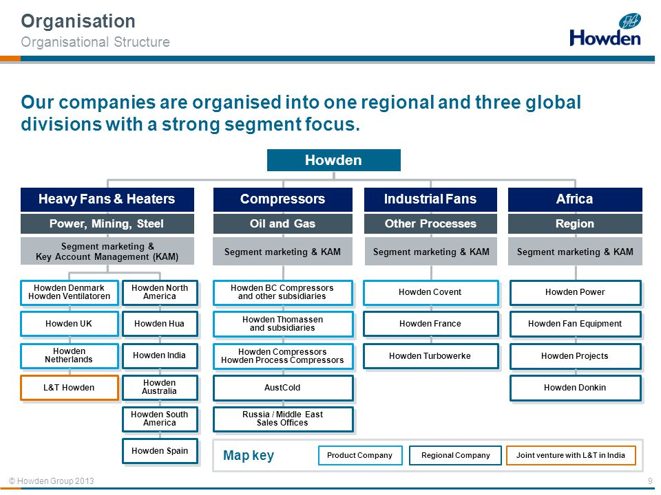 Organisation Organisational Structure. Our companies are organised into one regional and three global divisions with a strong segment focus.