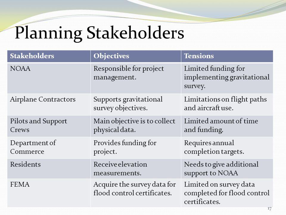 Planning Stakeholders