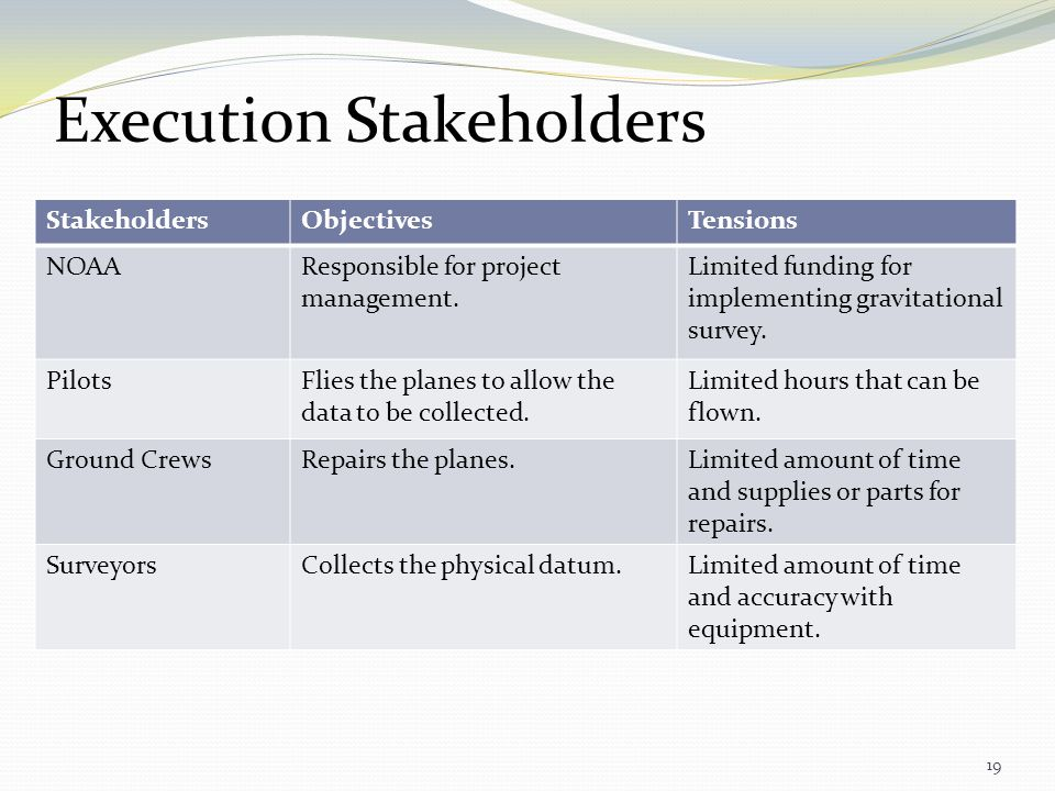 Execution Stakeholders