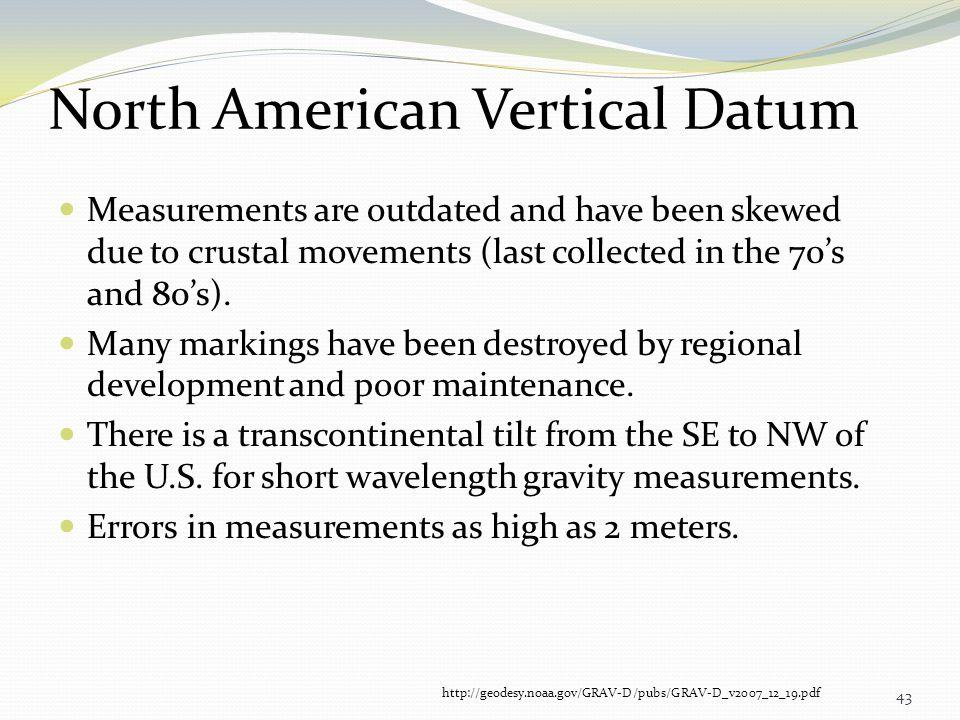 North American Vertical Datum