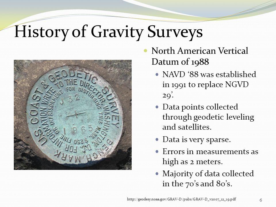 History of Gravity Surveys