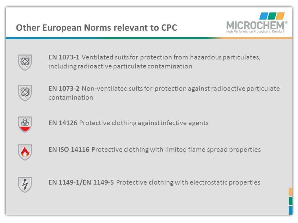 Other European Norms relevant to CPC