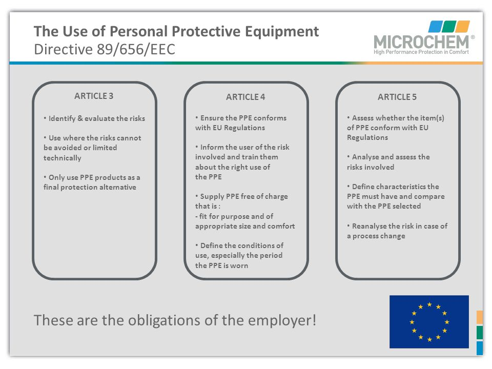 The Use of Personal Protective Equipment Directive 89/656/EEC
