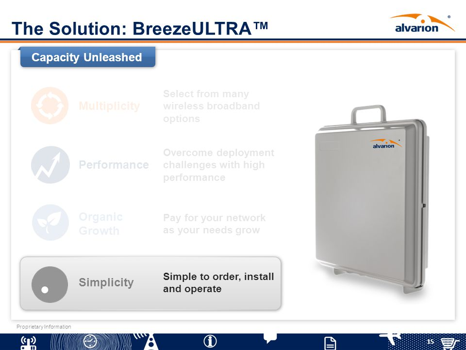 The Solution: BreezeULTRA™