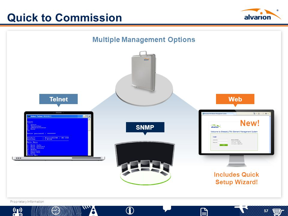 Multiple Management Options Includes Quick Setup Wizard!