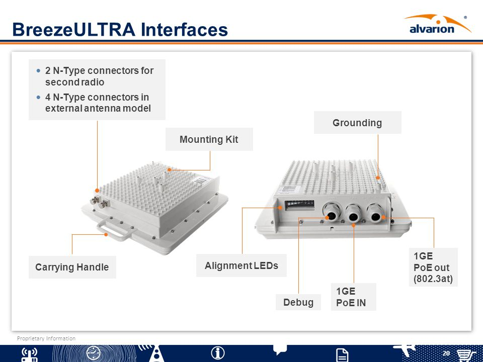 BreezeULTRA Interfaces