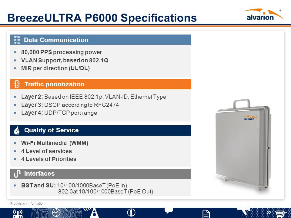 BreezeULTRA P6000 Specifications