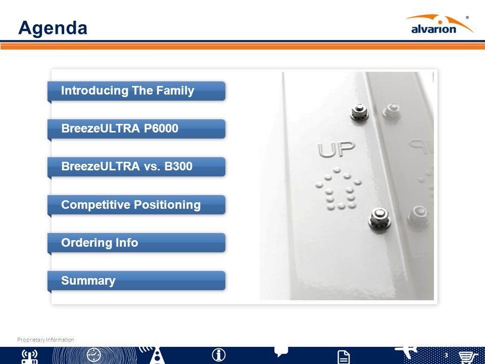Agenda Introducing The Family BreezeULTRA P6000 BreezeULTRA vs. B300