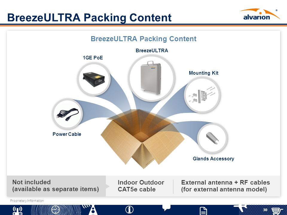BreezeULTRA Packing Content