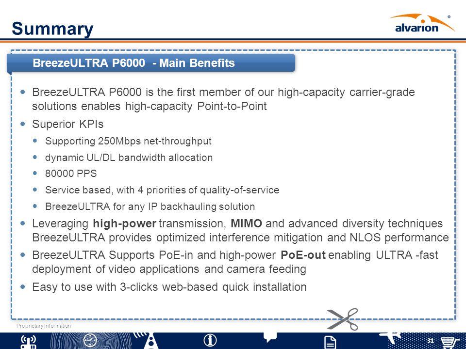 Summary BreezeULTRA P6000 - Main Benefits