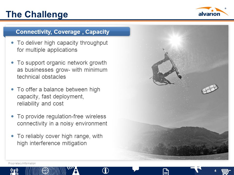 The Challenge Connectivity, Coverage , Capacity