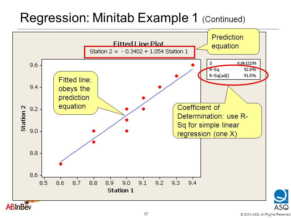 Regression: Minitab Example 1 (Continued)
