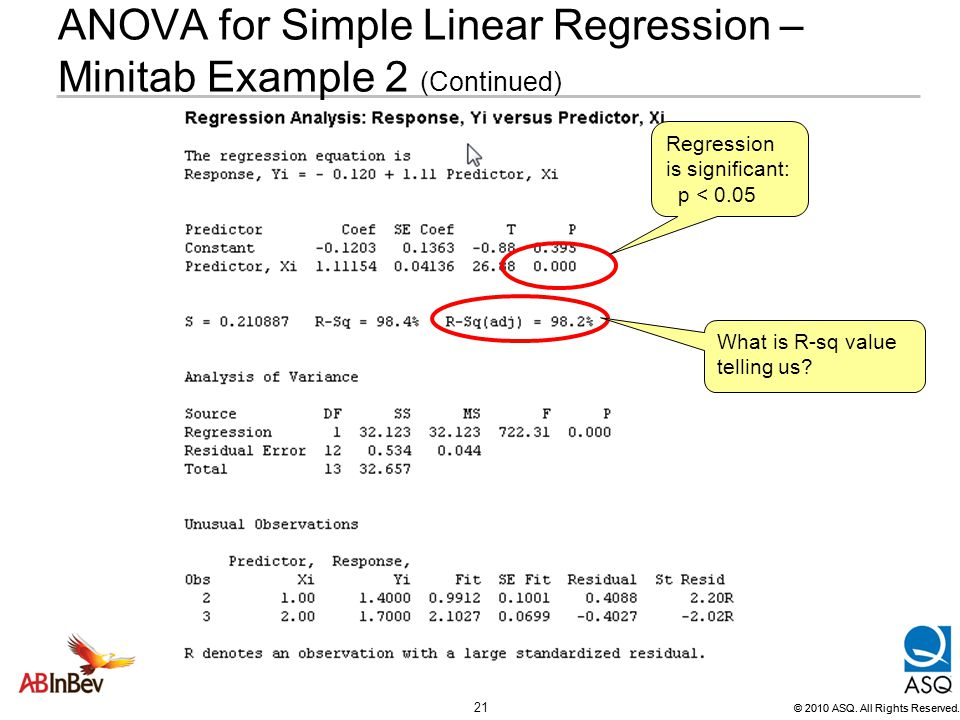 ANOVA for Simple Linear Regression – Minitab Example 2 (Continued)