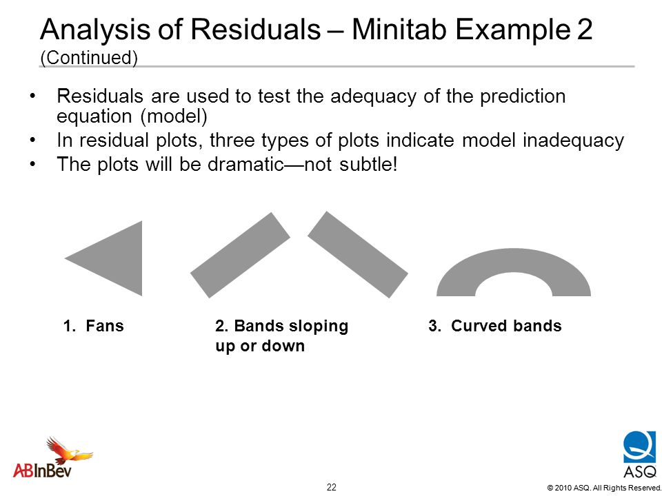 Analysis of Residuals – Minitab Example 2 (Continued)