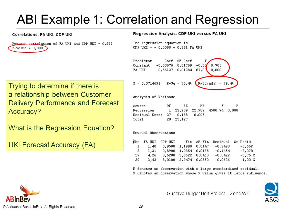 ABI Example 1: Correlation and Regression