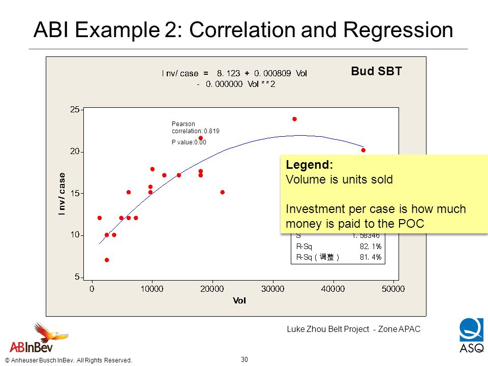 ABI Example 2: Correlation and Regression