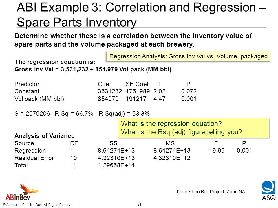 ABI Example 3: Correlation and Regression – Spare Parts Inventory