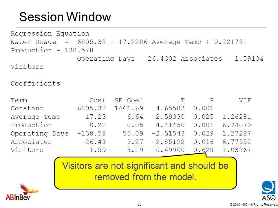 Visitors are not significant and should be removed from the model.