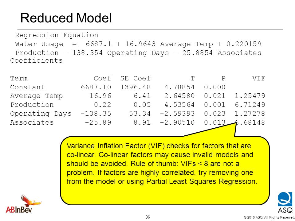 Reduced Model Regression Equation