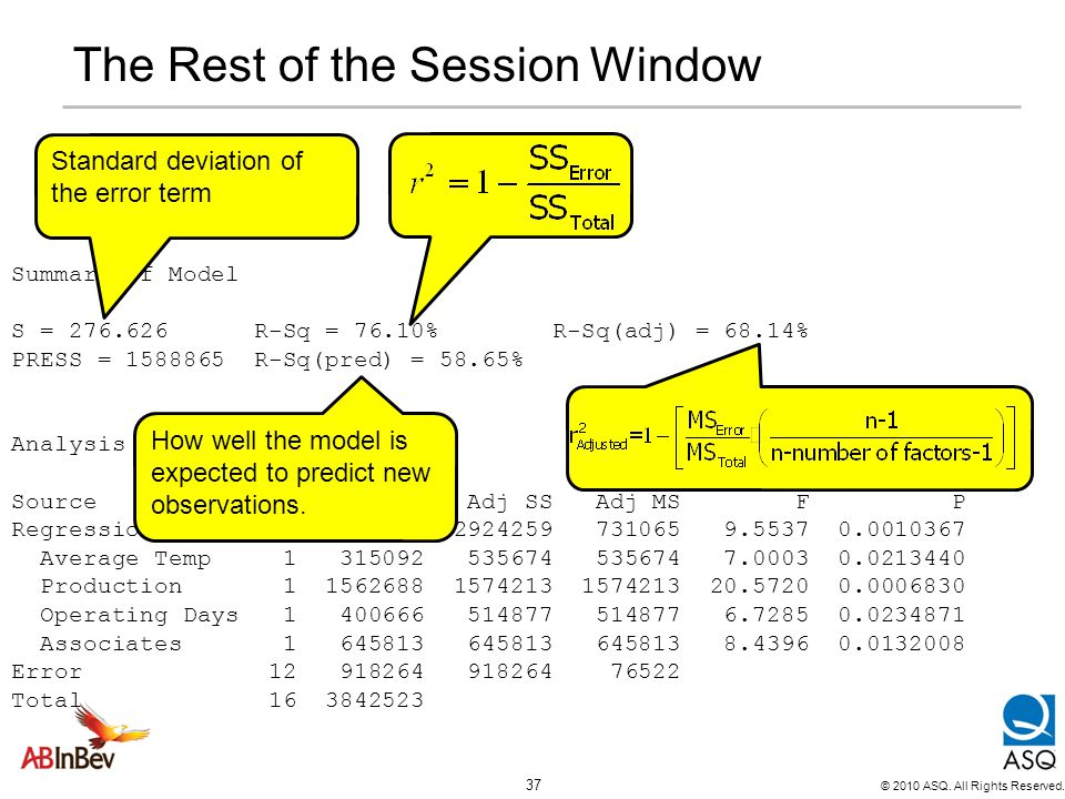 The Rest of the Session Window