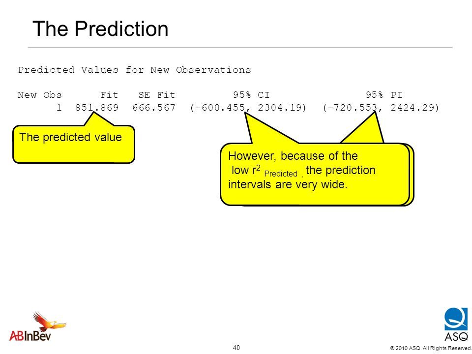 The Prediction The predicted value