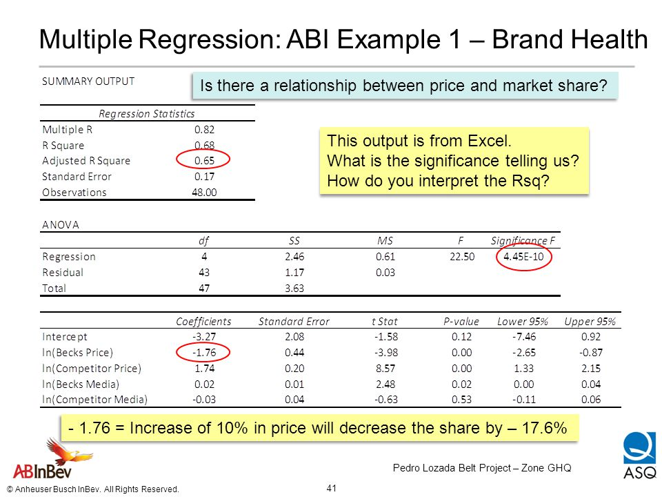 Multiple Regression: ABI Example 1 – Brand Health