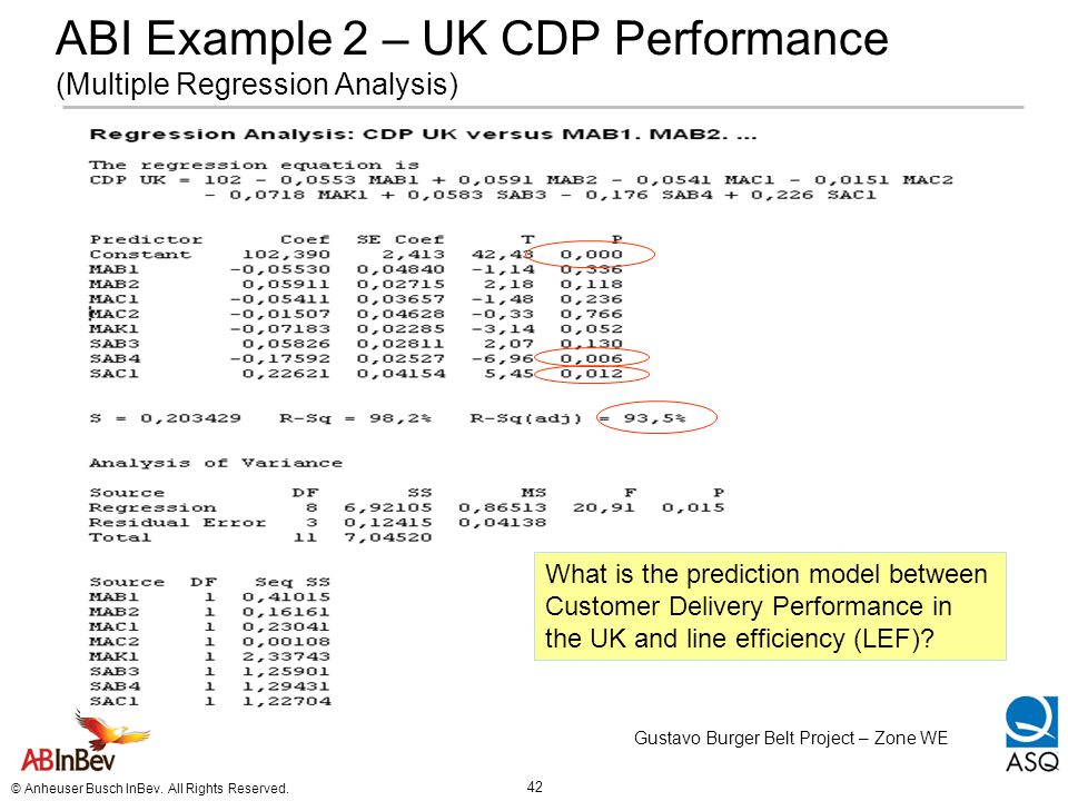 ABI Example 2 – UK CDP Performance (Multiple Regression Analysis)