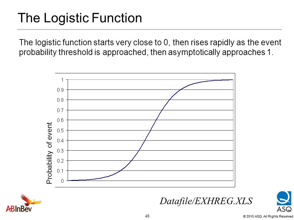 The Logistic Function Datafile/EXHREG.XLS