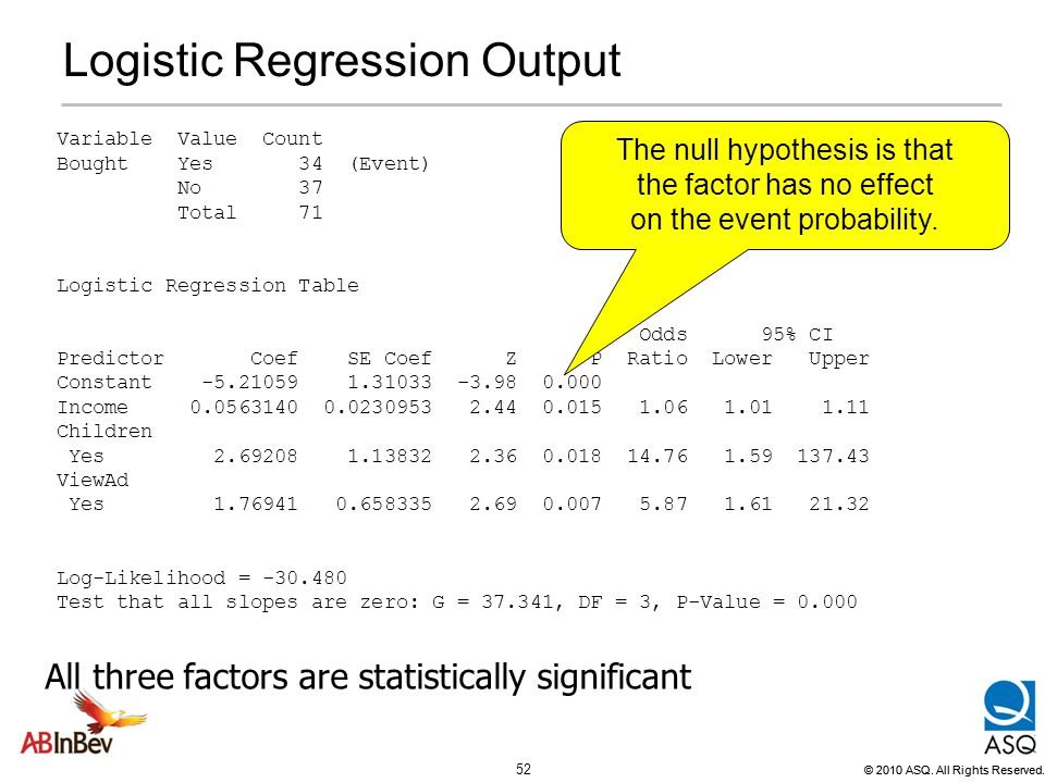 Logistic Regression Output