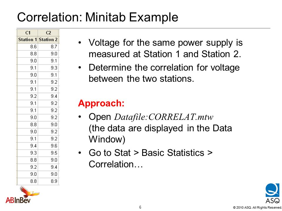 Correlation: Minitab Example