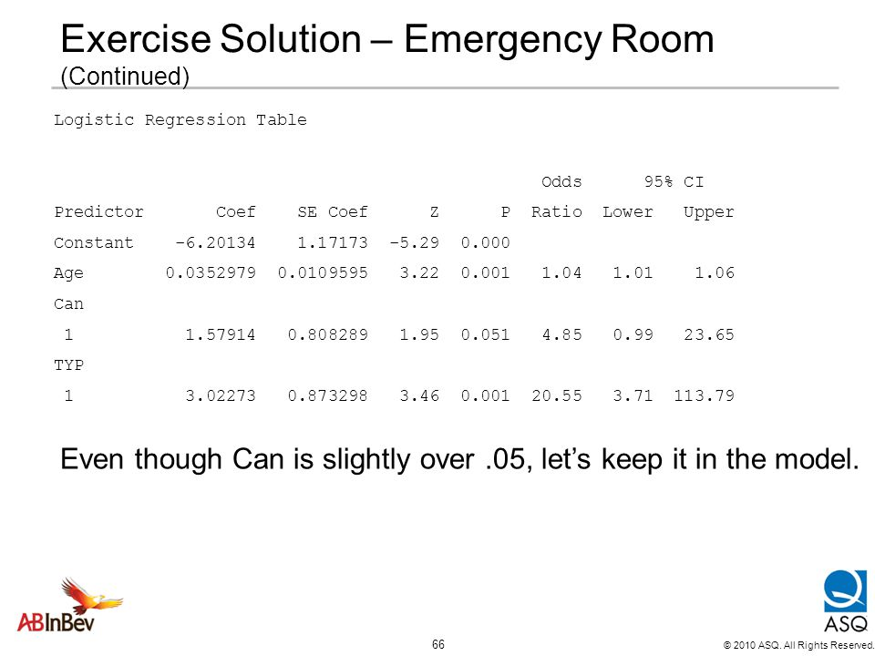 Exercise Solution – Emergency Room (Continued)