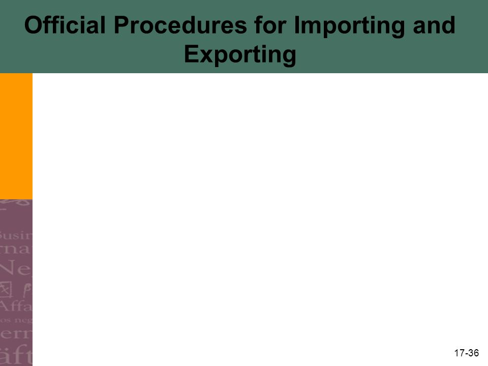 Official Procedures for Importing and Exporting